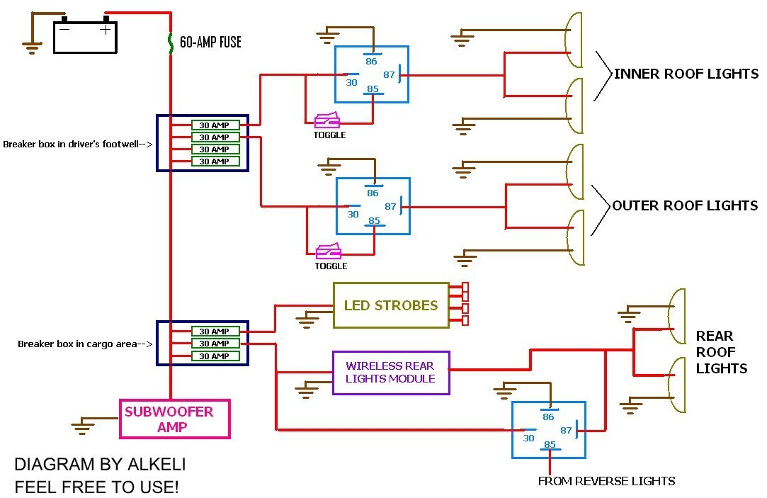 Wiring Explained  Relays  Fuses  Breakers And Lights  Pic