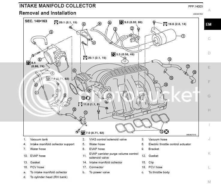 Throttle Body Torque Specs? | Second Generation Nissan Xterra Forums