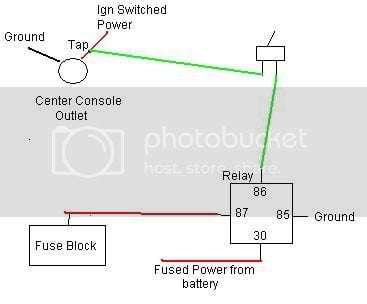 Easiest way to add switched power? | Second Generation Nissan Xterra on